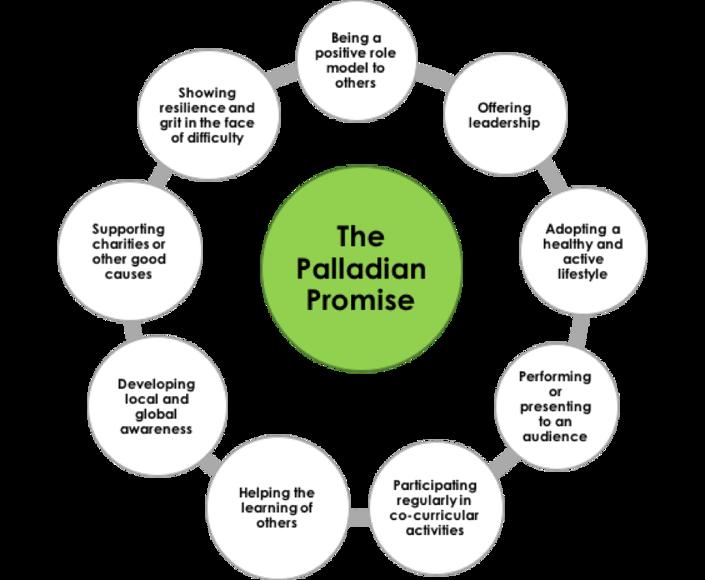 Palladian Promiss